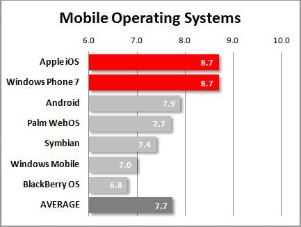 339723-mobile-operating-systems.jpg
